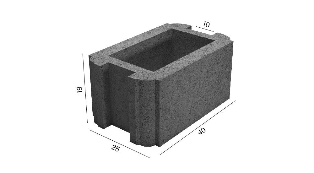 розмір гладкого блоку